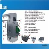 中小型炼铅炉设备 废电瓶炼铅炉 提炼铅设备 单县兴源 现货直销