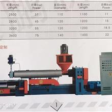 浙江专业生产塑料造粒机 直销造粒机  定制废旧塑料薄膜造粒机颗粒机