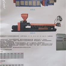 颗粒造粒机  专业生产塑料造粒机 量大从优