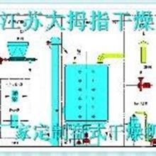 间苯二胺用干燥机、间苯二胺专用盘式干燥机