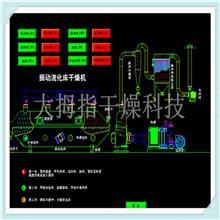 氯化亚砜专用干燥机、氯化亚砜专用振动流化床干燥机